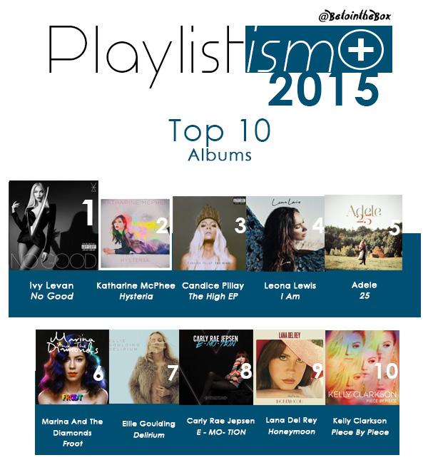 Top1Albums2015
